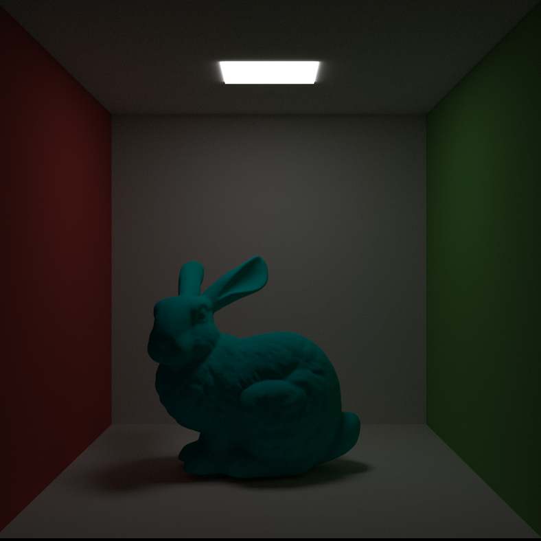 Cornell box with bunny - all diffuse